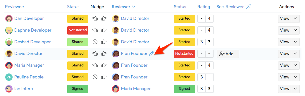 Adjust reviews to organizational changes