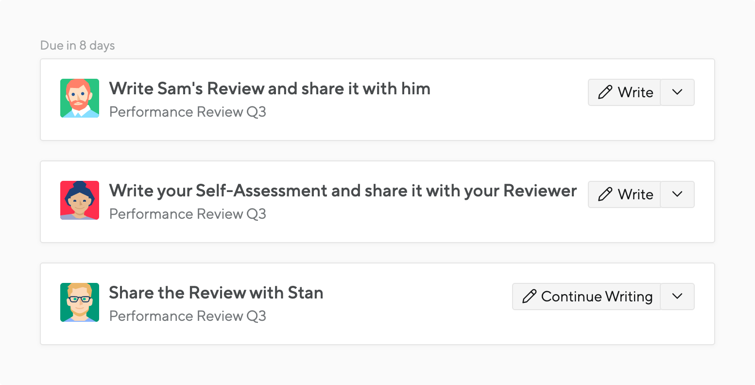 Todo-list for performance review tasks